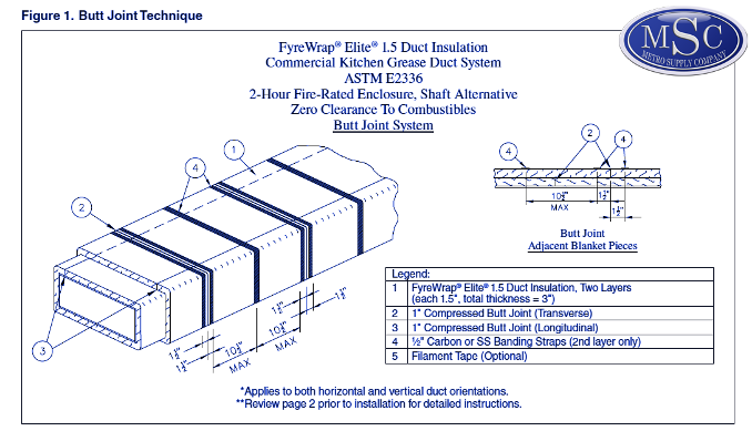 Download Commercial Duct Design Tutorial Full Pdf Book Right Draw Hvac Drag And Drop